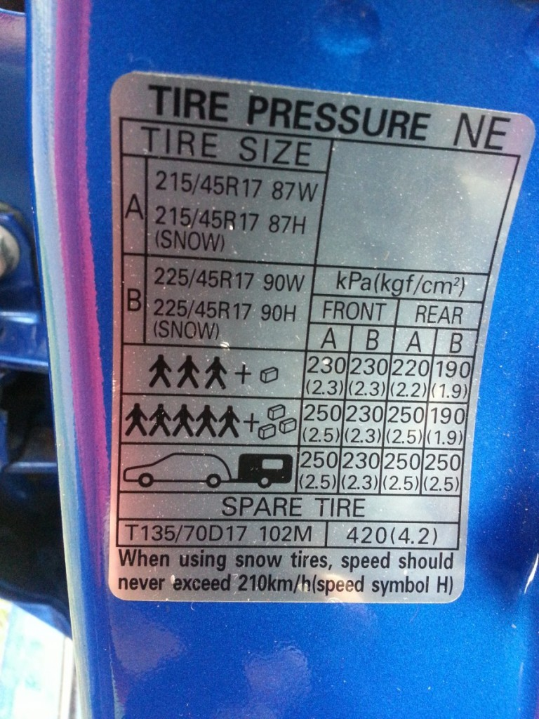 Impreza Tyre Pressures